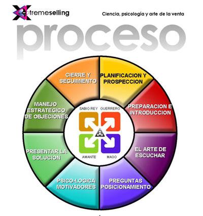 process-xs